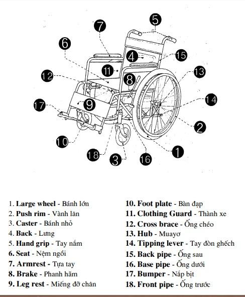 cấu tạo xe lăn