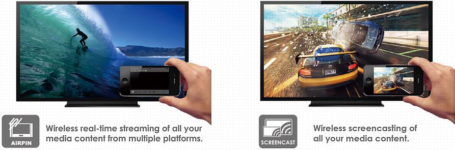 Android TV Box Minix NeoX6 có tính năng Wifi Display (Miracast)