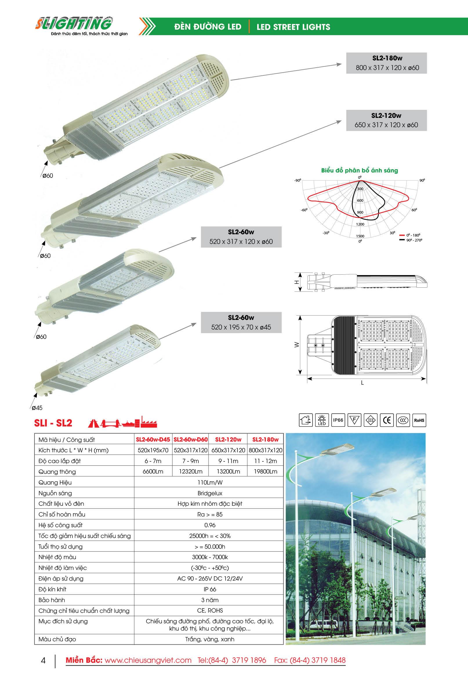 Catalog đèn đường led SL2