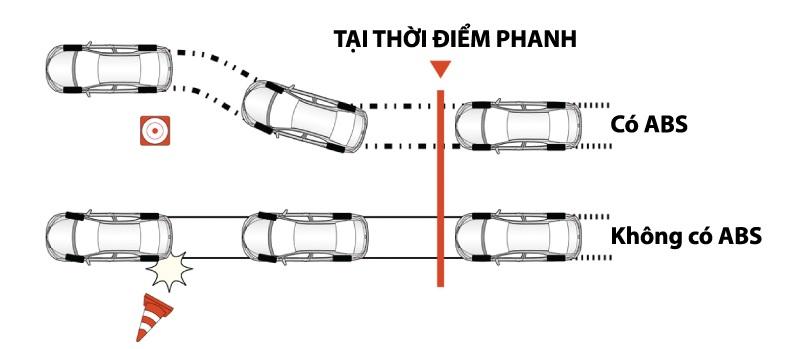 Toyota camry 2019 an toàn