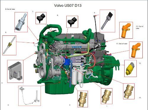 Volvo D13 Fuel Pump Location also Volvo Air Tank Diagram furthermore Volvo S70 Engine Oil Pressure Sensor Location also Volvo V70 Oil Pressure Sensor Location additionally Cat C15 Coolant Temperature Sensor Location. on oil pressure sensor location volvo d12 free wiring