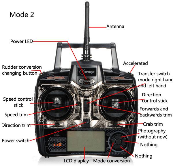 Máy bay điều khiển từ xa V911-1 chính hãng WLtoys