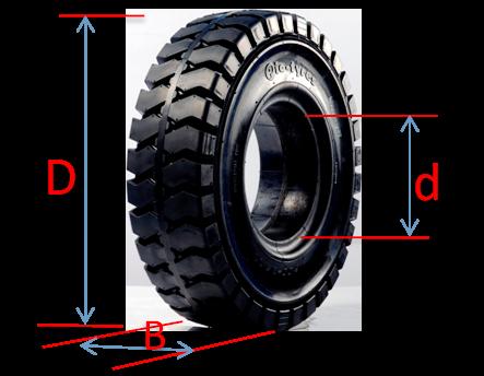 lốp xe nâng, bánh xe nâng Pio - Thái Lan