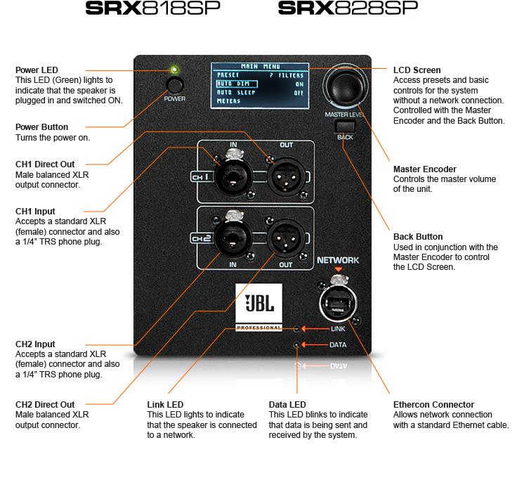 Bản chi tiết loa hội trường JBL SRX-818SP
