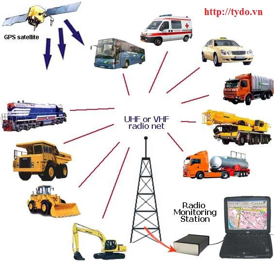 Quy chuẩn kỹ thuật quốc gia về thiết bị giám sát hành trình của xe ô tô