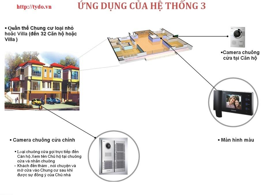 chuong-cua-co-hinh-cho-biet-thu