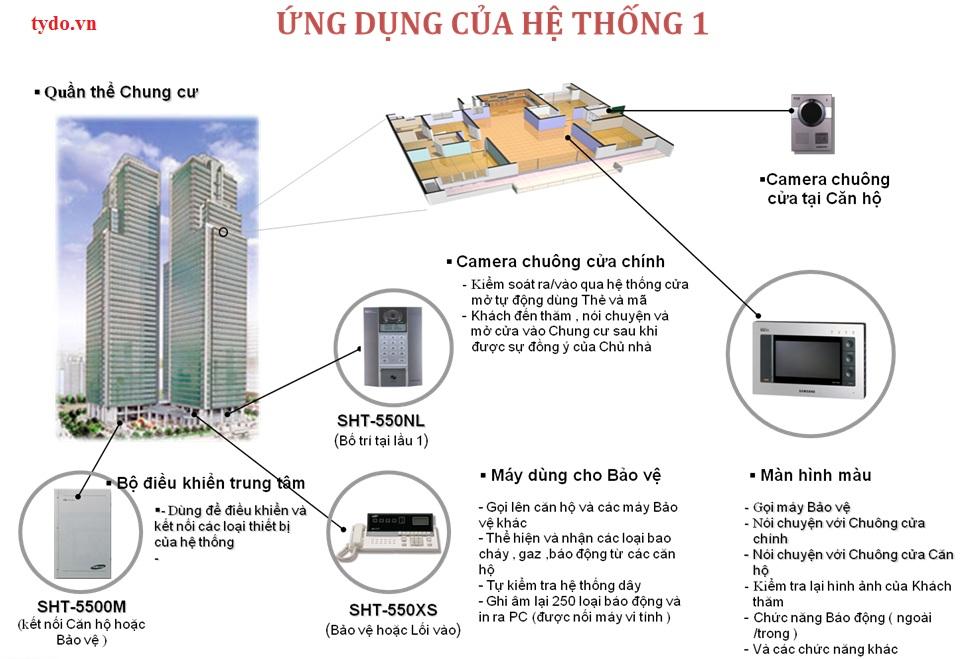 chuong-cua-co-hinh-cho-chung-cu