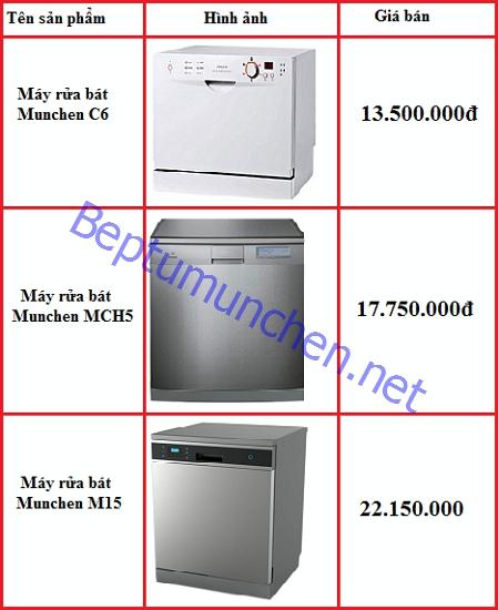 Báo giá máy rửa bát Munchen mới nhất