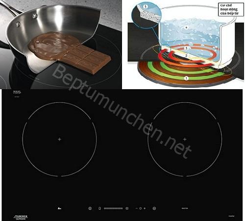 Bếp từ Munchen M568I dùng có tiết kiệm điện không?