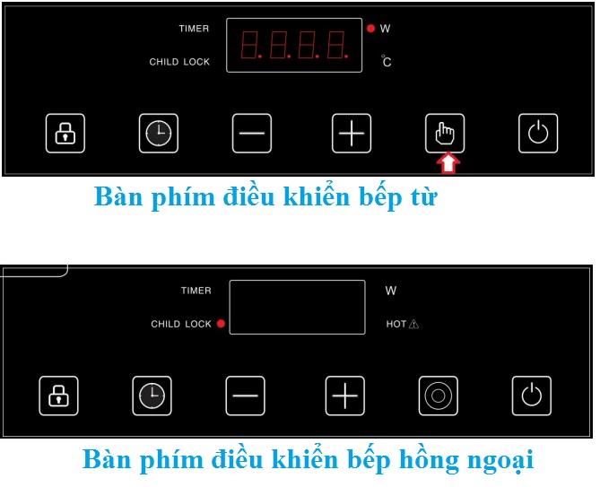 Đánh giá bếp điện từ Chefs EH MIX311