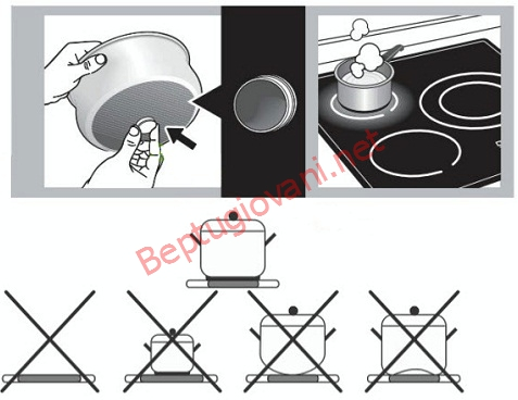 Một số mã lỗi thường gặp khi sử dụng bếp từ Giovani