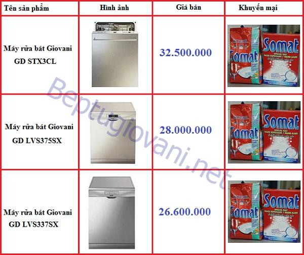 Bảng giá máy rửa bát Giovani mới nhất tháng 3/2017