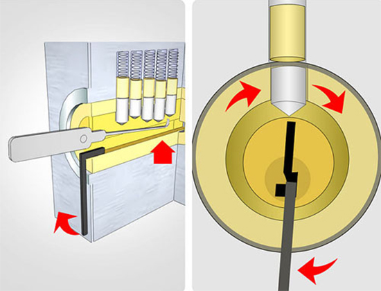 Hướng dẫn cách mở khóa tủ đơn giản 2