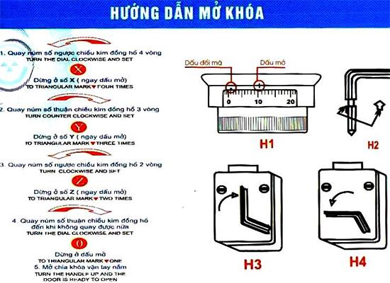 Lý thuyết chung về hệ thống khóa két sắt