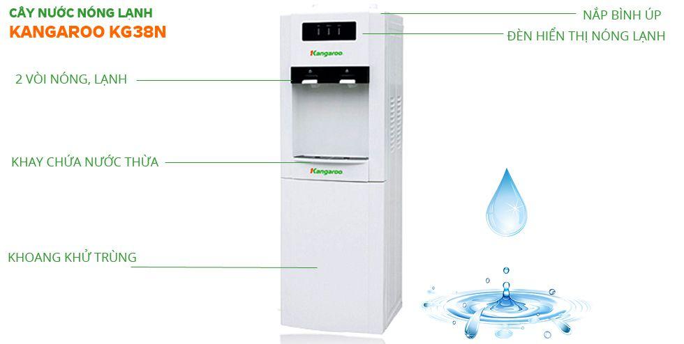 Các bộ phận Cây nước nóng lạnh Kangaroo KG38N