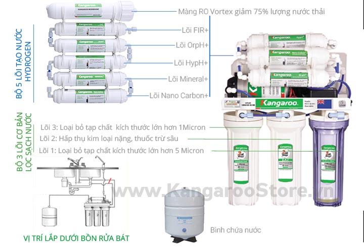 sơ đồ Máy lọc nước Kangaroo Hydrogen KG100HQ không vỏ