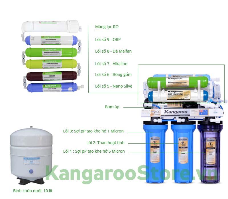 sơ đồ máy lọc nước KG109 KV