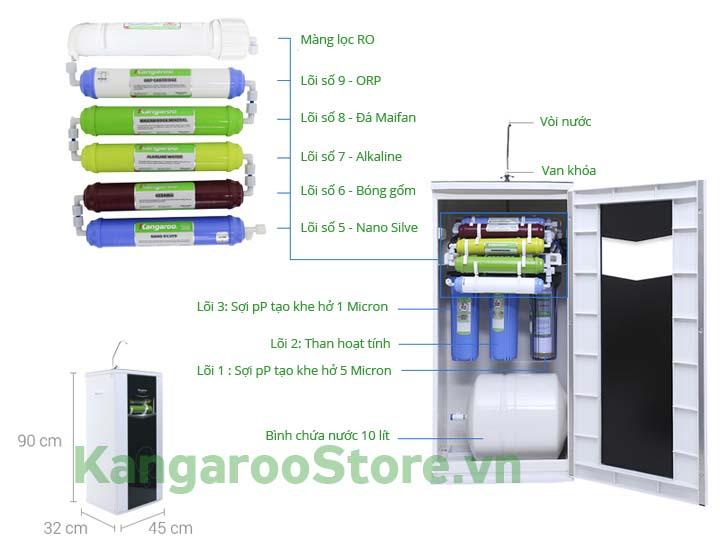 sơ đồ máy lọc nước KG109 VTU