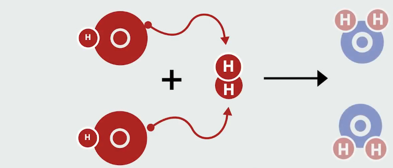cấu tạo nước giàu hydrogen