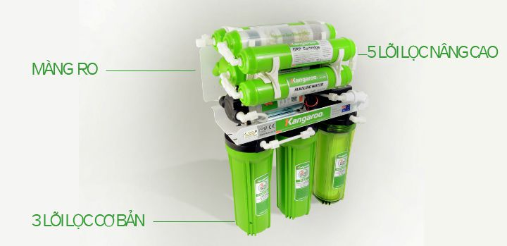 Hệ thống 9 lõi lọc Omega thế hệ mới màu xanh lá cây