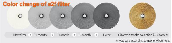 Thiết kế màng lọc E2F (electret film filer):