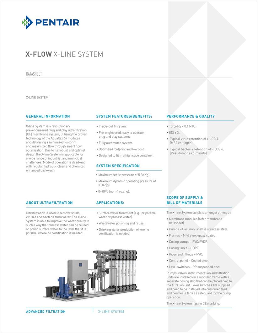 Cơ cấu hệ thống lọc UF