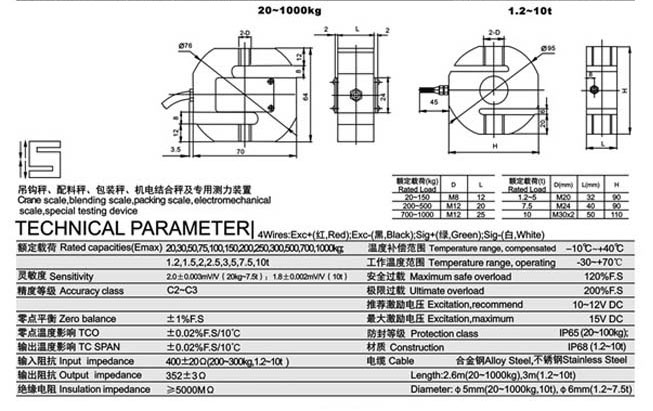 Loadcell pst