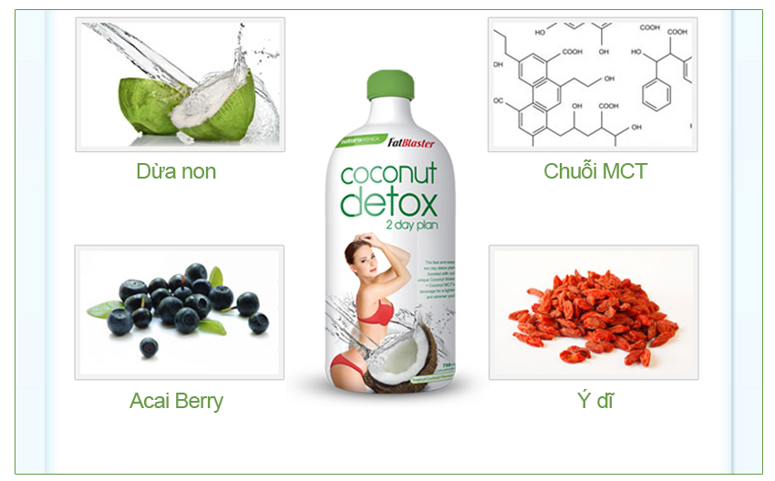 thành phần Coconut detox úc