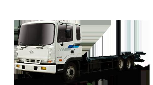 Cho thuê xe tải ở quận 8 tp Hồ Chí Minh
