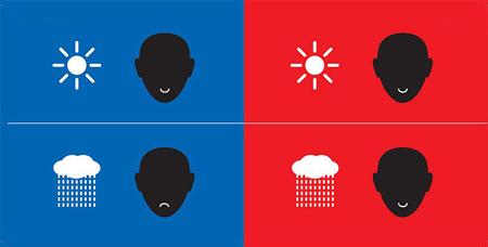 Thời tiết và cảm xúc