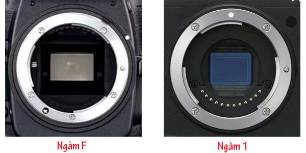 Ngàm ống kính máy ảnh là gì?
