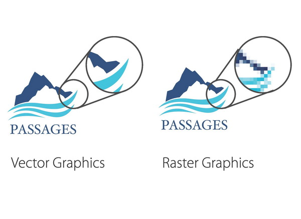 5 thuật ngữ cơ bản trong thiết kế đồ họa