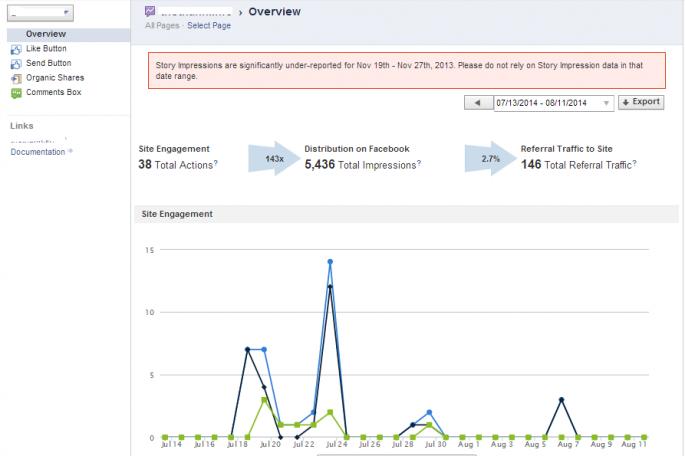 facebook domain insights 2