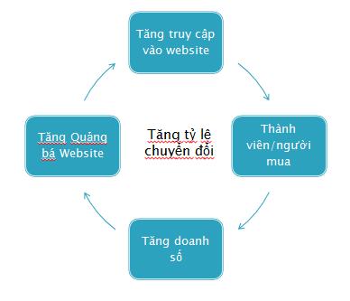 JzyMfje   TrungDuc.Net