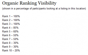 organic-visibility