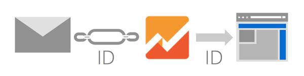 remarketing-google-analytics-1