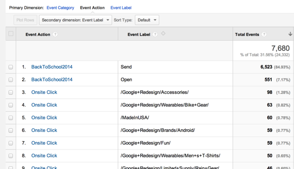 remarketing-google-analytics-4