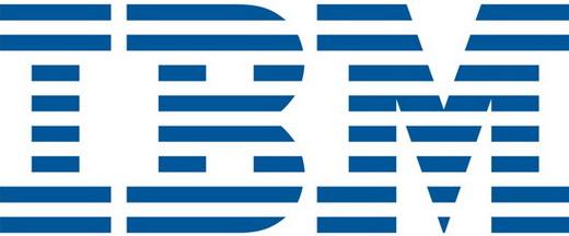 vai tro logo chien luoc thuong hieu,thiet ke logo,logo dep,logo IBM