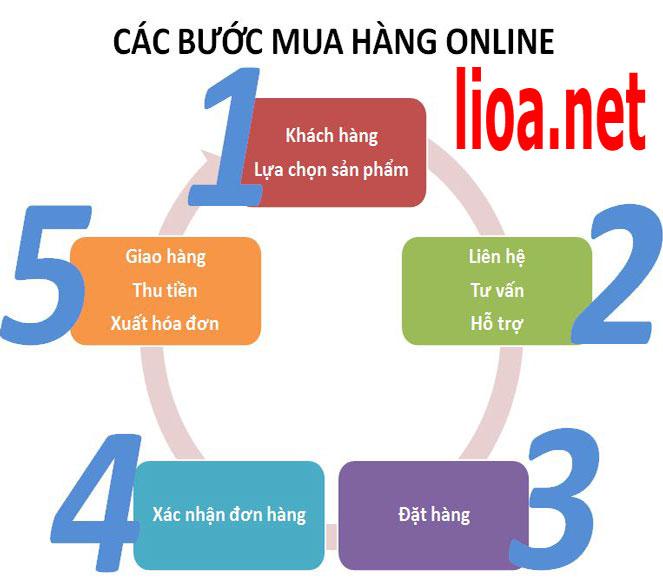 Huong dan mua lioa tai lioa.net