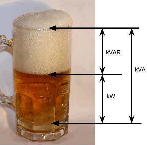 On ap lioa tính công suất kVA