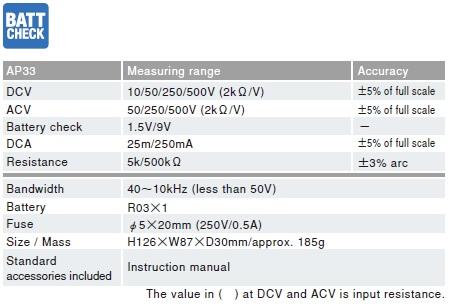Đồng hồ đo đang năng chỉ thị kim Sanwa AP33
