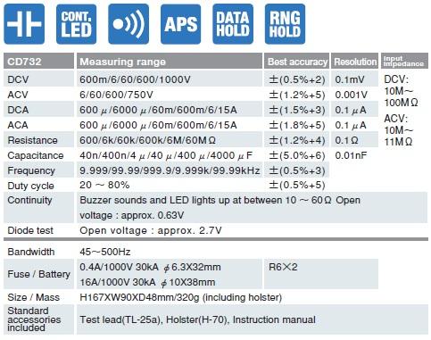 Đồng hồ đo đa năng chỉ thị số Sanwa CD732