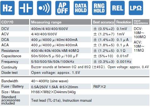 Đồng hồ đo đa năng chỉ thị số Sanwa CD770