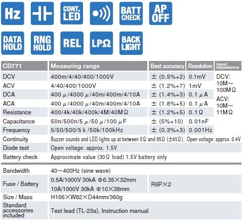 Đồng hồ đo đa năng chỉ thị số Sanwa CD771