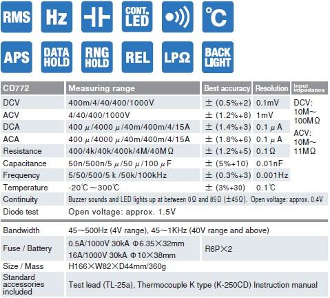 Đồng hồ đo đa năng chỉ thị số Sanwa CD772