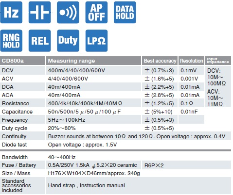 Đồng hồ đo đa năng chỉ thị số Sanwa CD800a