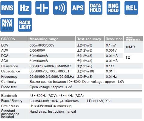 Đồng hồ đo đa năng chỉ thị số Sanwa CD800b