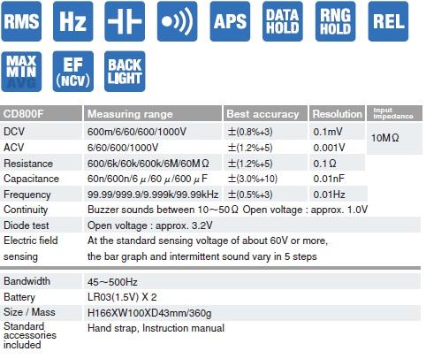 Đồng hồ đo đa năng chỉ thị số Sanwa CD800F