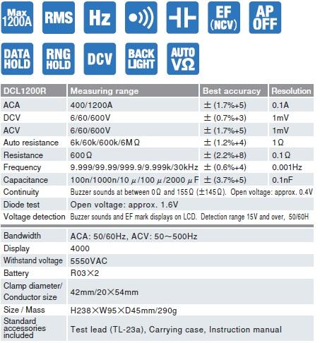 Ampe kìm AC Sanwa DCL1200R