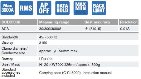 Ampe kìm AC dây đo mềm Sanwa DCL3000R